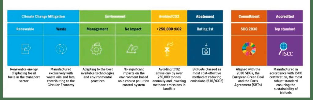 bioarag-sustentability plan